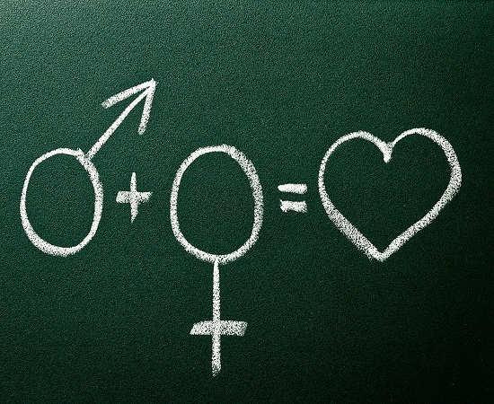 لزوم آموزش رابطه زناشویی
